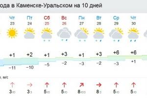 Почти все следующую неделю Каменску-Уральскому обещают снег с дождем