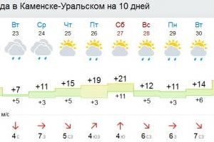 Во вторник в Каменске-Уральском будет один из самых холодных дней мая