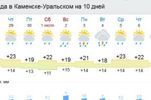 Ежедневные дожди Каменску-Уральскому пообещали еще на полторы недели. Жару прогнозируют на середину июля