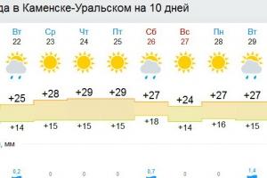 Каменску-Уральскому обещают жаркую неделю. Лето «хлопнет дверью»