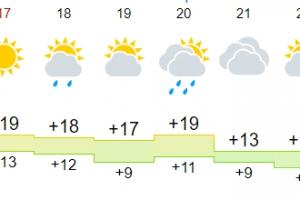 Бабье лето «оккупирует» Каменск-Уральский на все выходные. И в сентябре можно будет загореть
