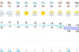 Через полторы недели Каменску-Уральскому обещают тридцатиградусные морозы