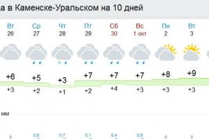 Сегодня Каменск-Уральский ждет самая холодная ночь сентября. Город ждут первые заморозки. В среду обещают снег