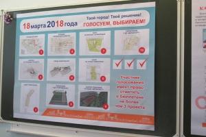 Круче, чем выборы президента. Каменск-Уральский хочет обновляться
