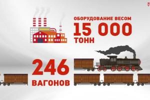 Каменск-Уральский завод ОЦМ получил награду за… сценарий к анимационному ролику. К какому именно