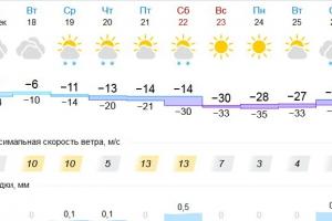 Через неделю Каменску-Уральскому обещают жуткие морозы, а в конце декабря придет весна
